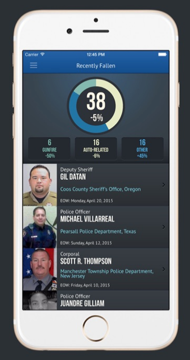 Officer Down app screen